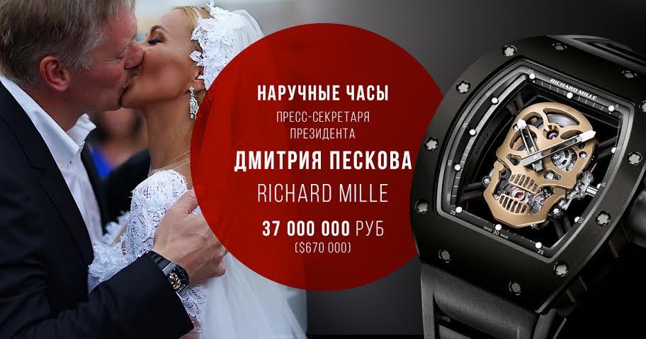 Часы Дмитрия Пескова